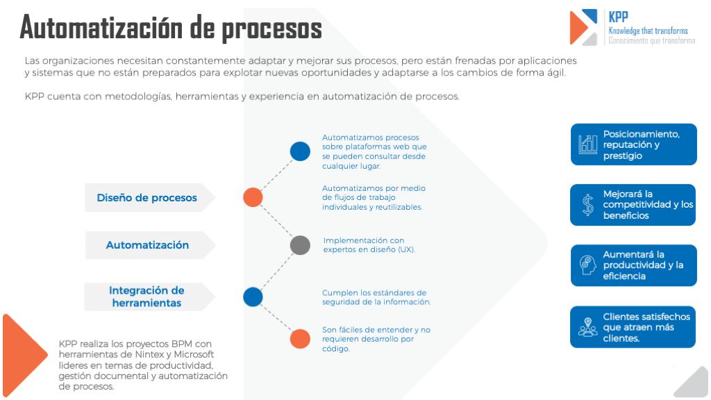 KPP Automatización de procesos