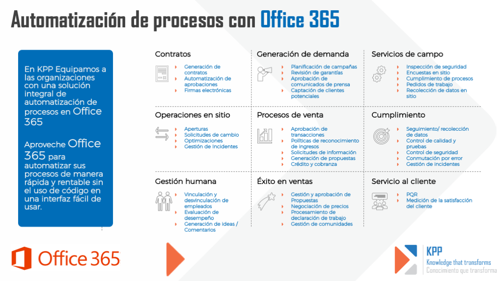 KPP Office 365